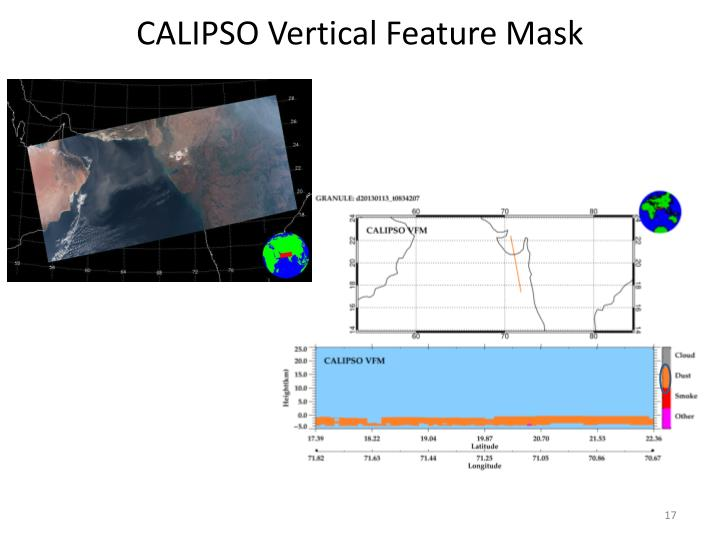 CALIPSO Vertical Feature Mask