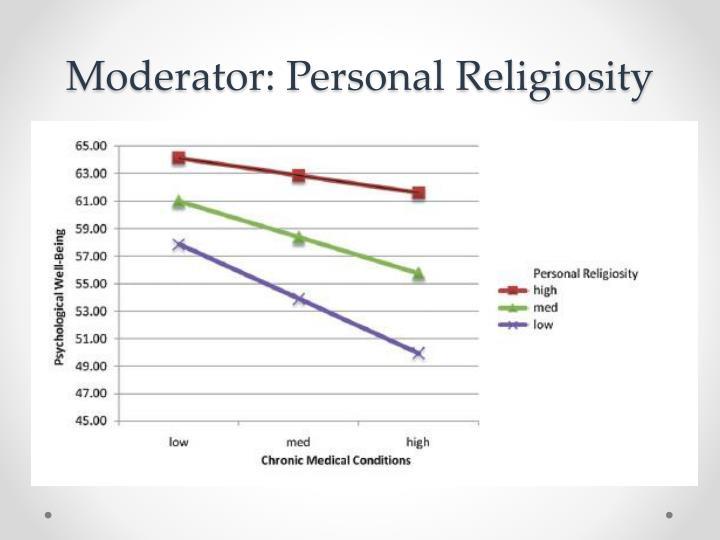 Moderator: Personal Religiosity