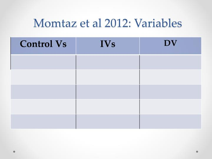 Momtaz et al 2012 variables