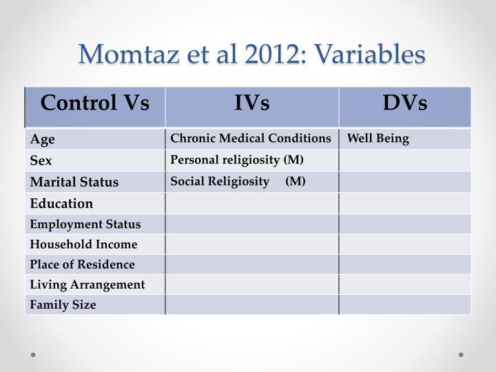 Momtaz et al 2012 variables1