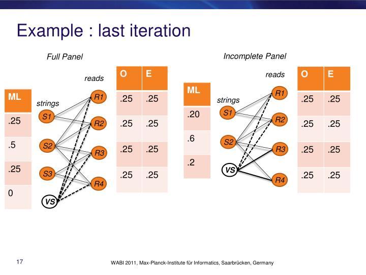 Example : last iteration
