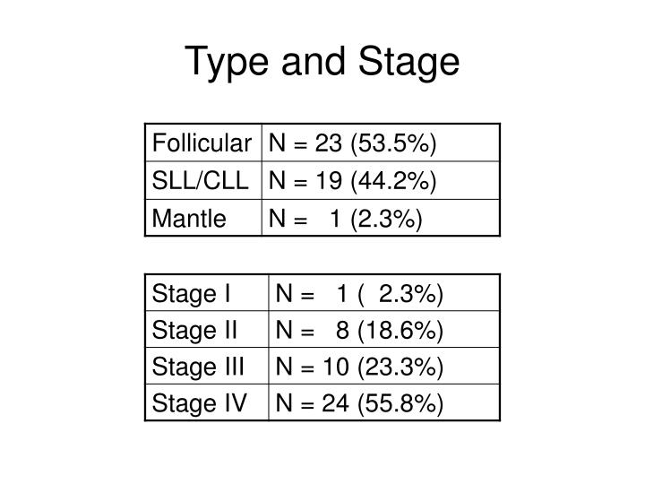 Type and Stage