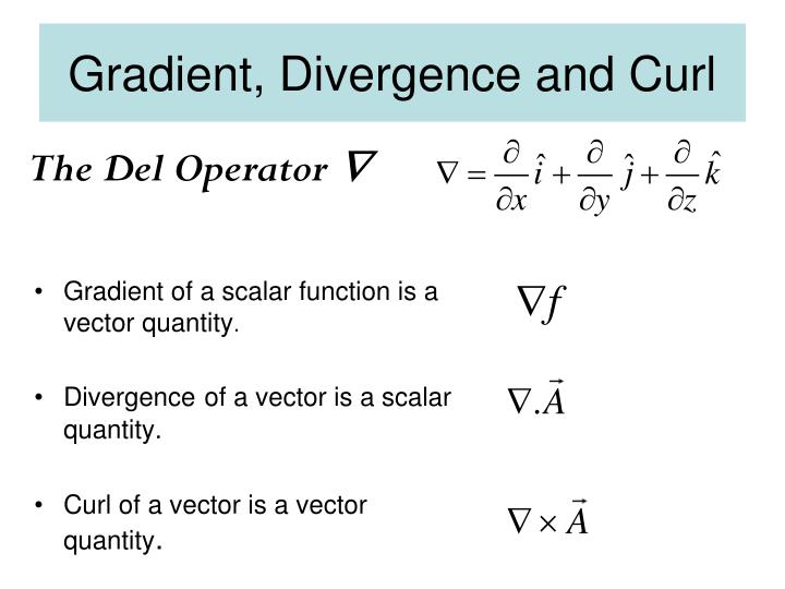 Gradient, Divergence and Curl