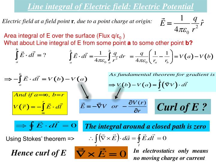 Line integral of Electric field: Electric Potential