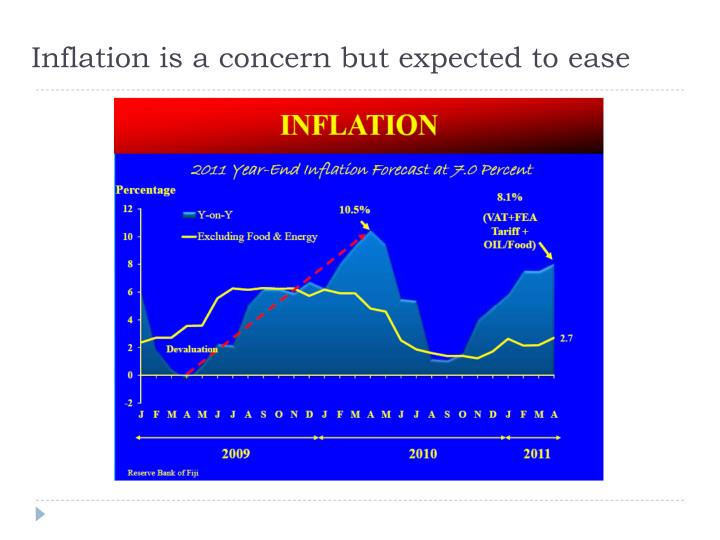 Inflation is a concern but expected to