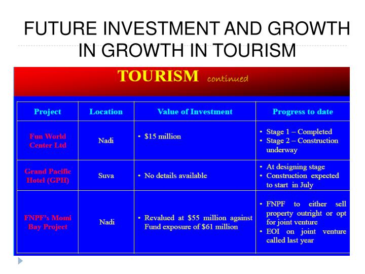 FUTURE INVESTMENT AND GROWTH IN