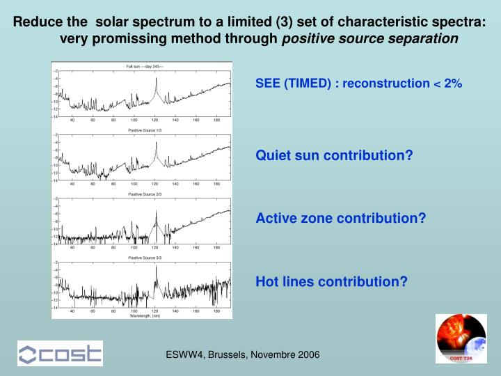 Reduce the  solar spectrum to a limited (3) set of characteristic spectra: very promissing method through