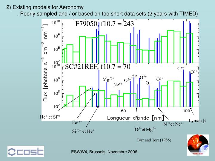 2) Existing models for Aeronomy