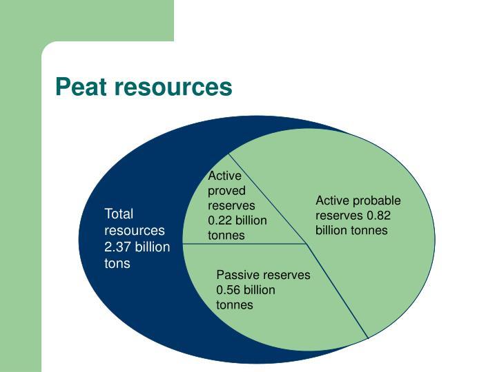Peat resources