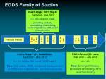 egds family of studies