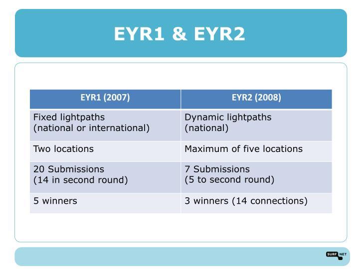EYR1 & EYR2