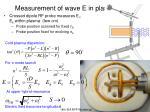 measurement of wave e in plasma