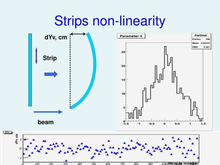 Strips non-linearity