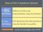 role of ehi in epidemic spread