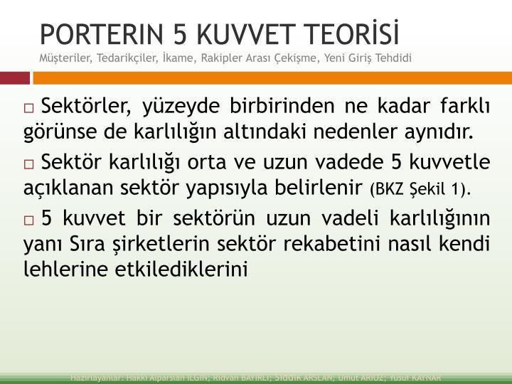 PORTERIN 5 KUVVET TEORİSİ