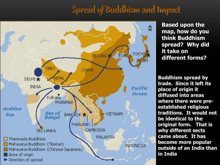 Spread of Buddhism and Impact
