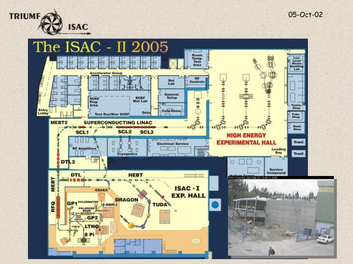 ISAC-II (2005)