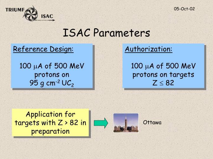 Isac parameters
