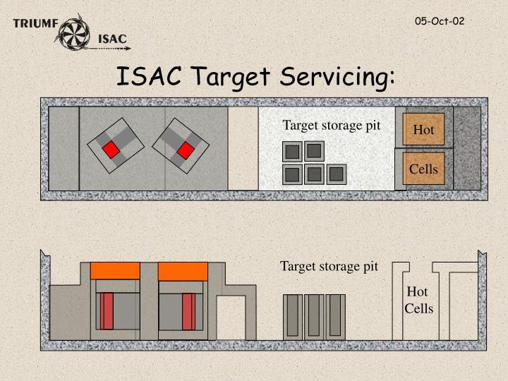 ISAC Target Servicing: