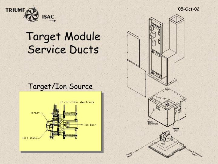 Target Module Service Ducts