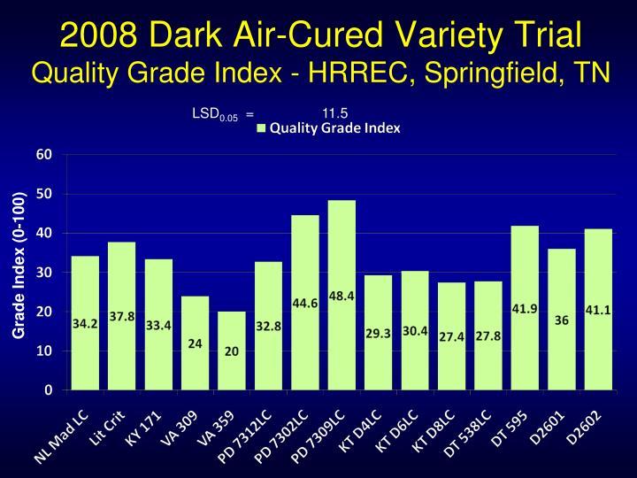 2008 Dark Air-Cured Variety Trial
