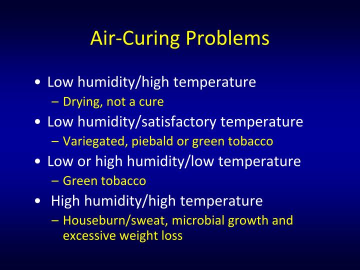 Air-Curing Problems