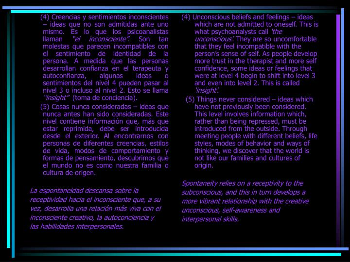 (4) Creencias y sentimientos inconscientes – ideas que no son admitidas ante uno mismo. Es lo que los psicoanalistas llaman