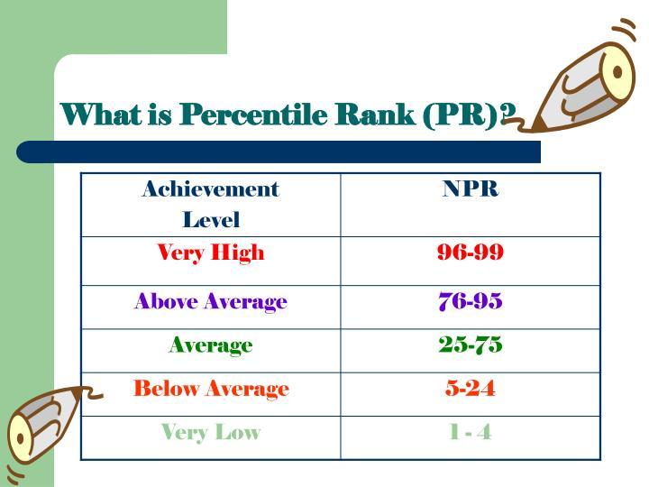What is Percentile Rank (PR)?