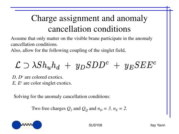 Charge assignment and anomaly cancellation conditions