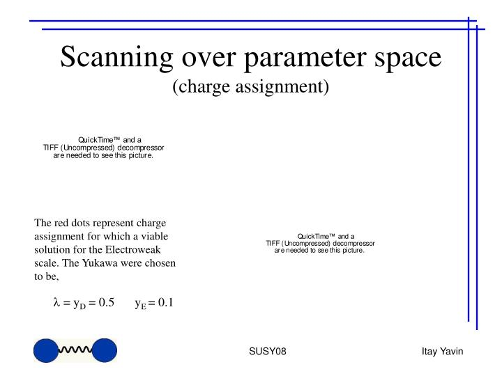 Scanning over parameter space
