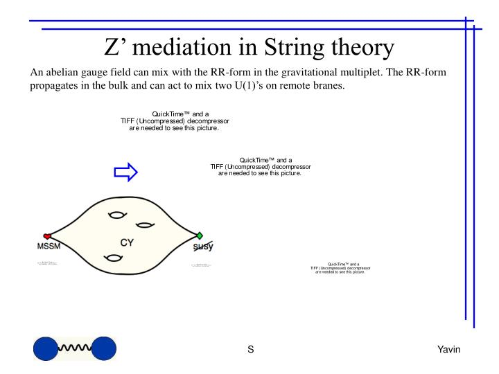 Z' mediation in String theory