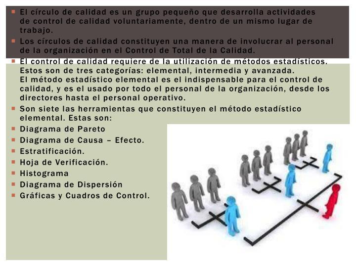 El círculo de calidad es ungrupopequeño que desarrolla actividades decontrol de calidadvoluntariamente, dentro de un mismo lugar de trabajo.
