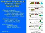 asian aerosol chemistry at western cordillera sampling sites