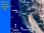itct 2k2 aerosol sampling sites