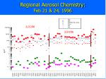 regional aerosol chemistry feb 21 24 1996