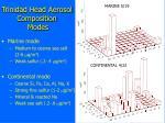 trinidad head aerosol composition modes