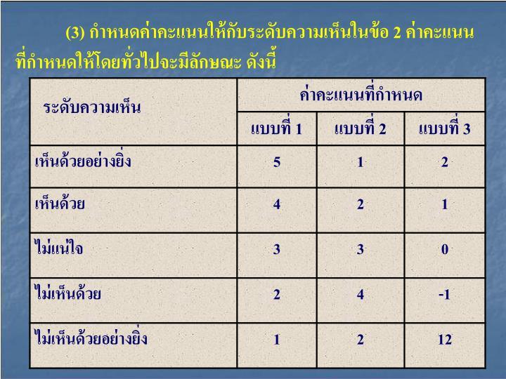 (3) กำหนดค่าคะแนนให้กับระดับความเห็นในข้อ 2 ค่าคะแนนที่กำหนดให้โดยทั่วไปจะมีลักษณะ ดังนี้