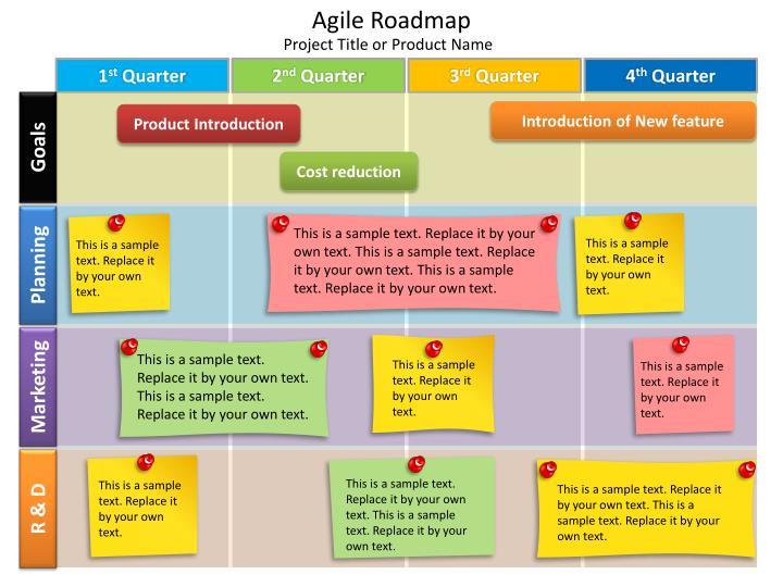 Agile roadmap