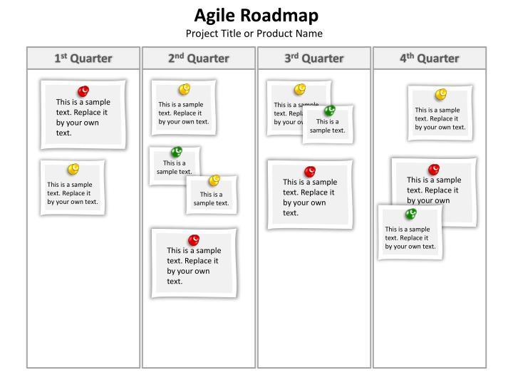 Agile roadmap1