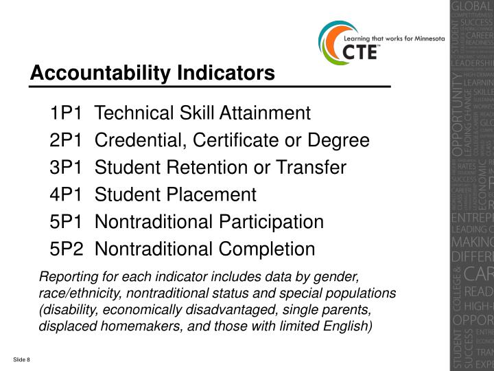 Accountability Indicators
