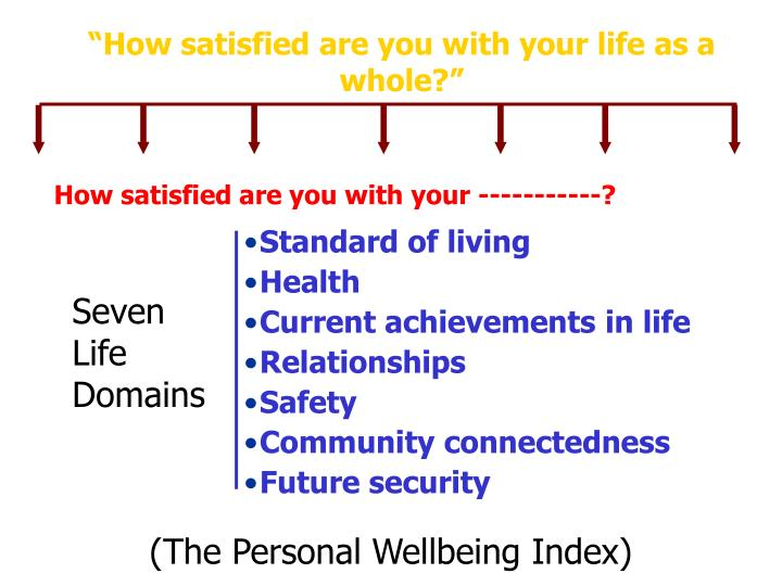 """How satisfied are you with your life as a whole?"""