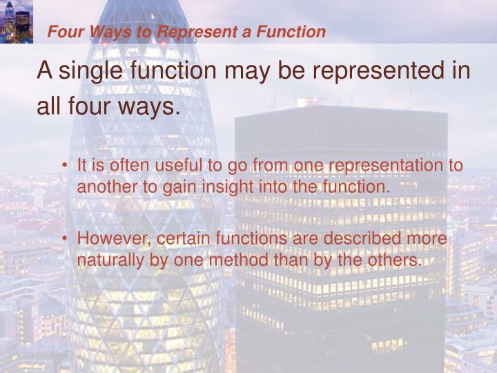 Four Ways to Represent a Function