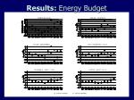 results energy budget