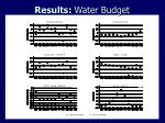 results water budget
