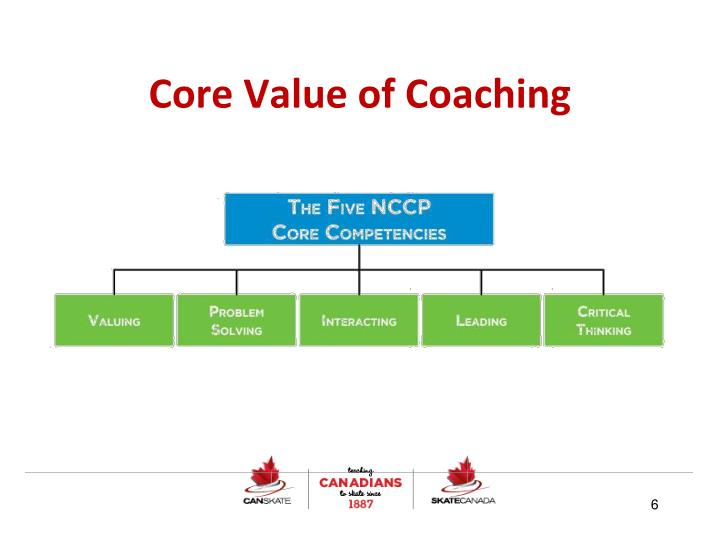 Core Value of Coaching