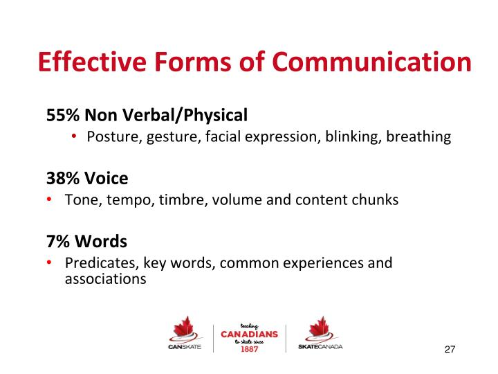 Effective Forms of Communication