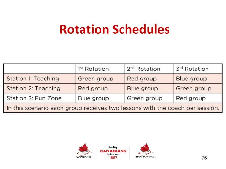 Rotation Schedules