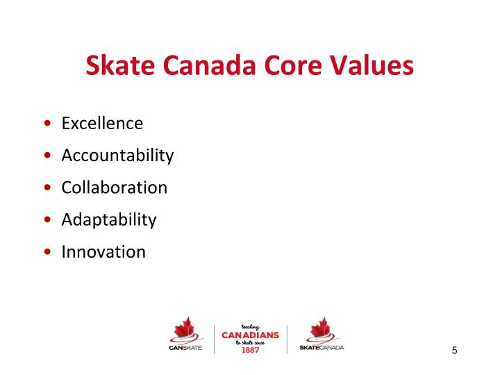 Skate Canada Core Values