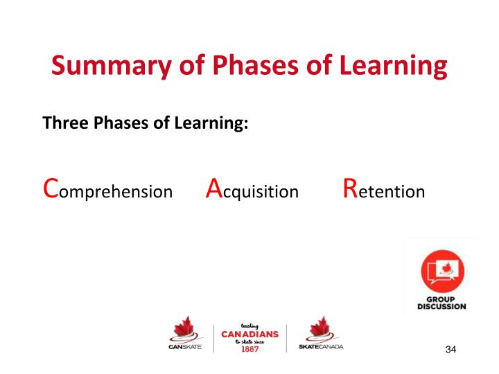 Summary of Phases of Learning