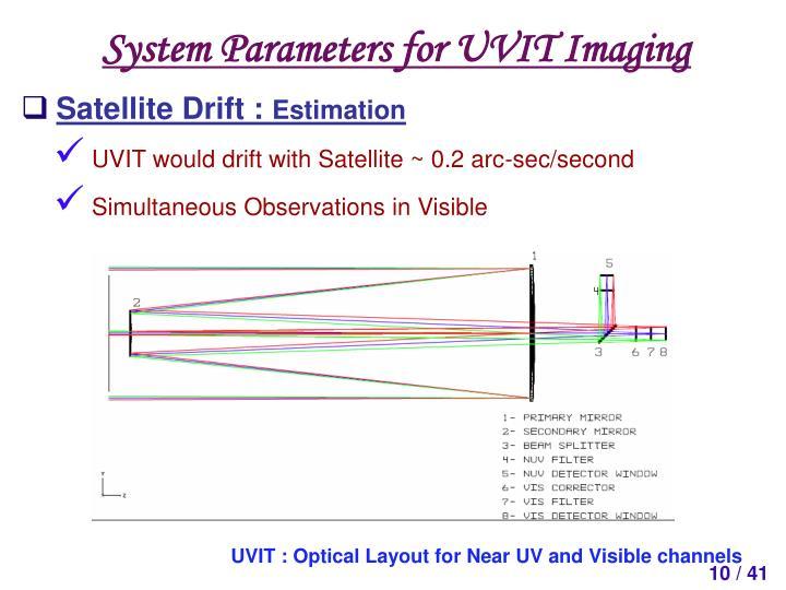 Satellite Drift :